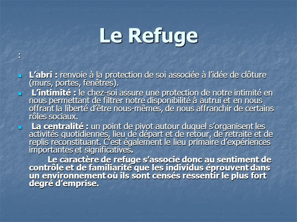 Le Refuge : L'abri : renvoie à la protection de soi associée à l'idée de clôture (murs, portes, fenêtres).
