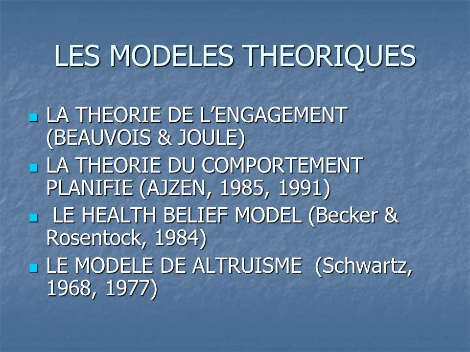 LES MODELES THEORIQUES