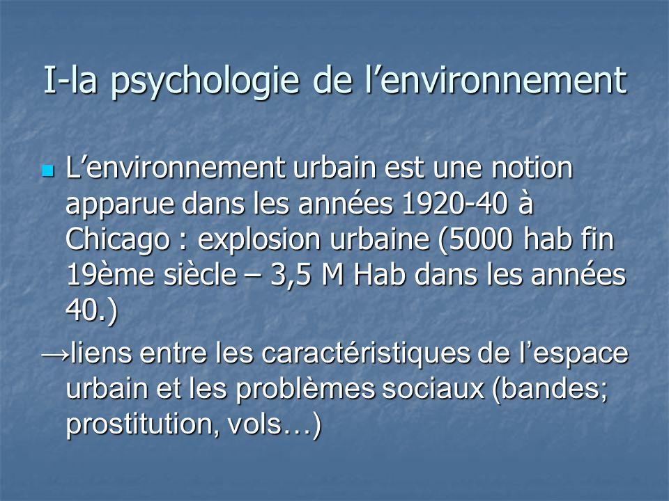 I-la psychologie de l'environnement