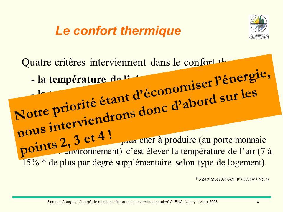 Le confort thermiqueQuatre critères interviennent dans le confort thermique : - la température de l'air ;