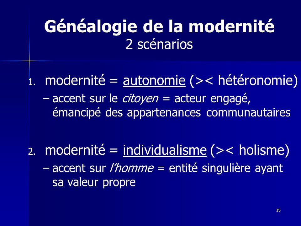 Généalogie de la modernité 2 scénarios