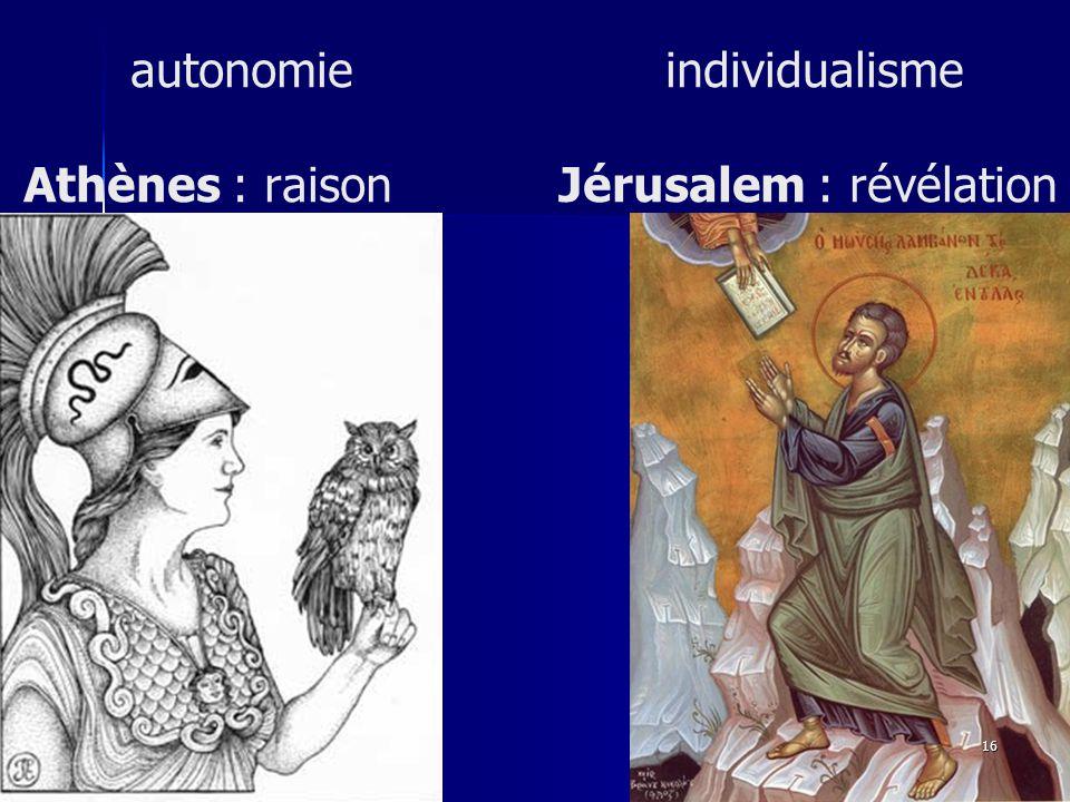 autonomie individualisme Athènes : raison Jérusalem : révélation