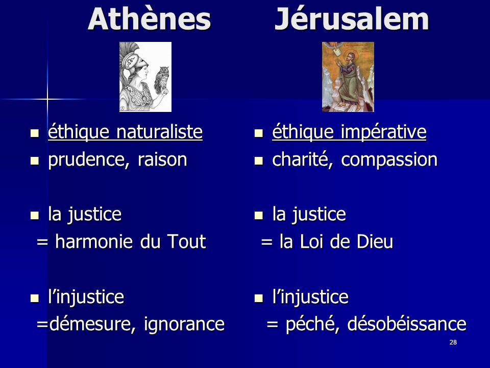 Athènes Jérusalem éthique naturaliste prudence, raison la justice