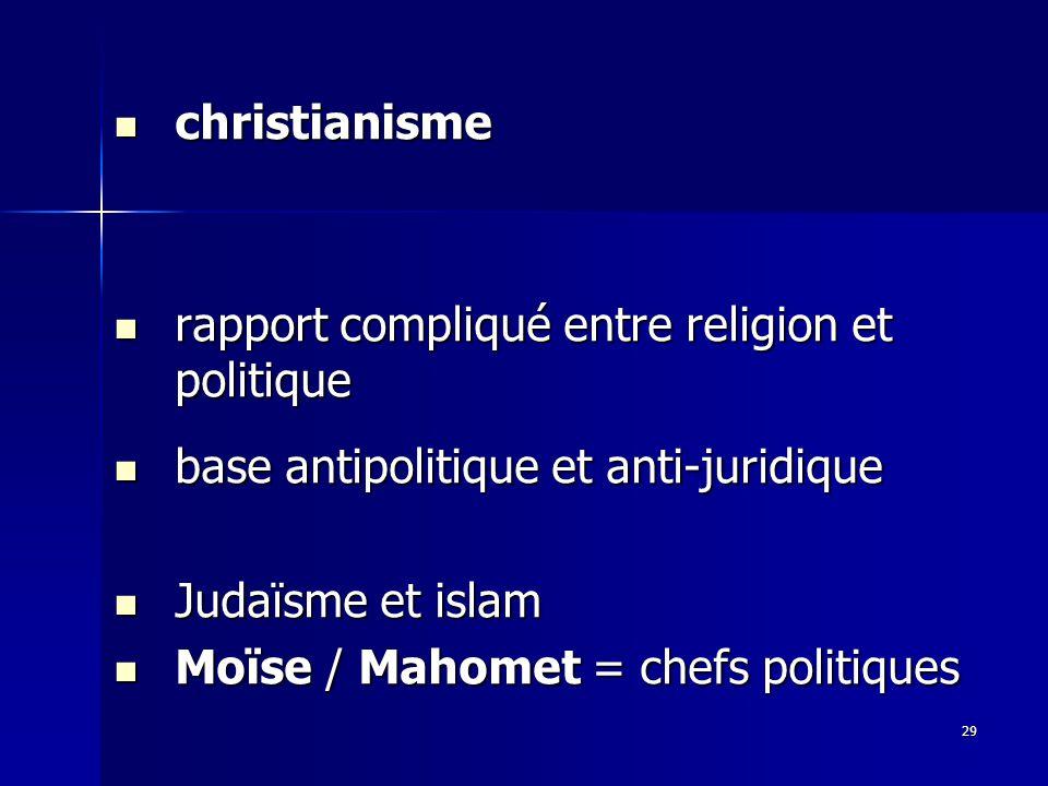 christianisme rapport compliqué entre religion et politique. base antipolitique et anti-juridique.