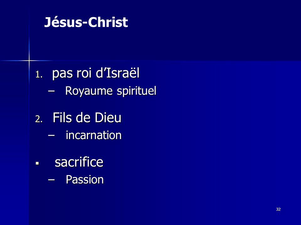 Jésus-Christ pas roi d'Israël Fils de Dieu sacrifice Royaume spirituel