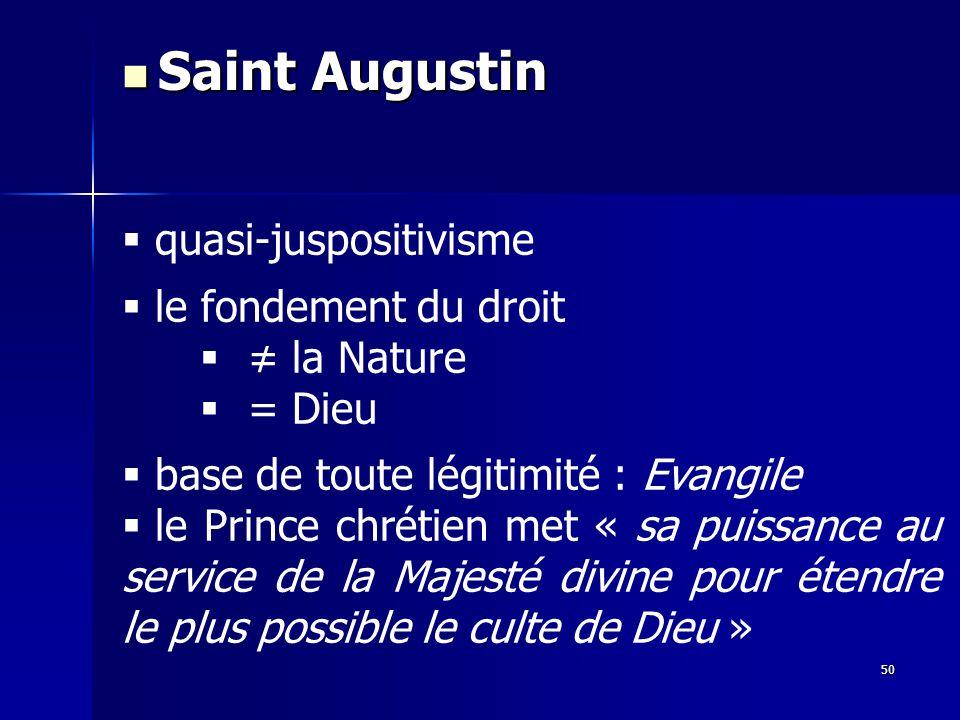 Saint Augustin quasi-juspositivisme le fondement du droit ≠ la Nature