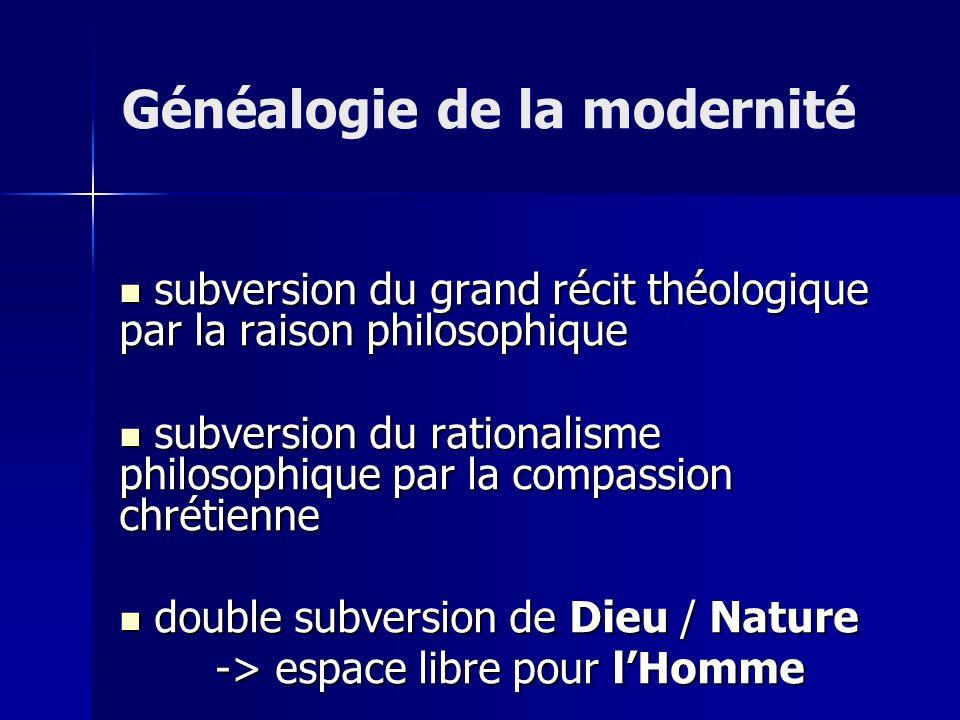 Généalogie de la modernité