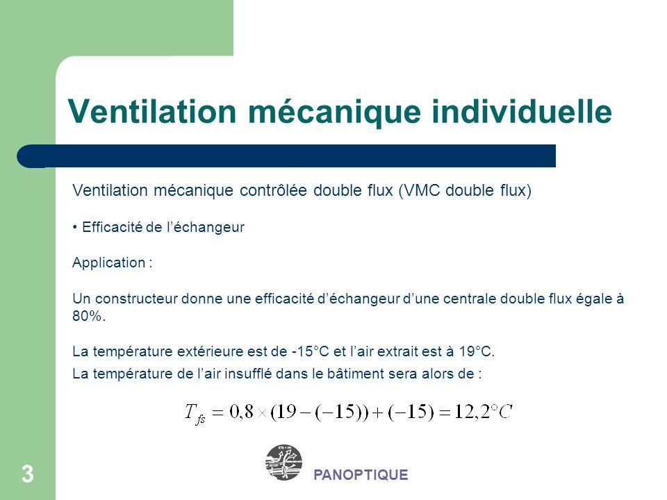 Ventilation mécanique individuelle