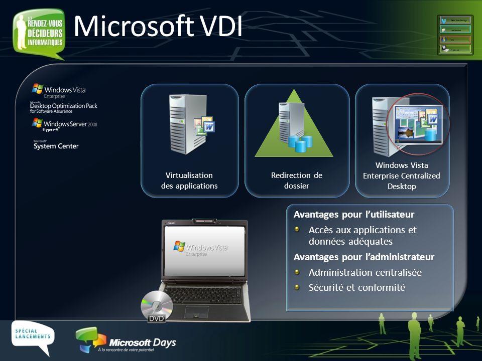 la virtualisation  du poste de travail au datacenter