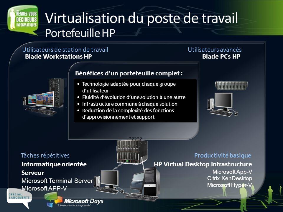 Virtualisation du poste de travail Portefeuille HP