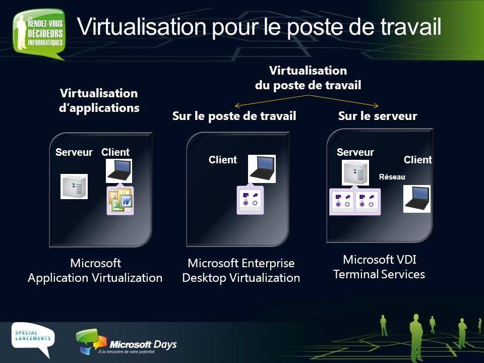 Virtualisation pour le poste de travail