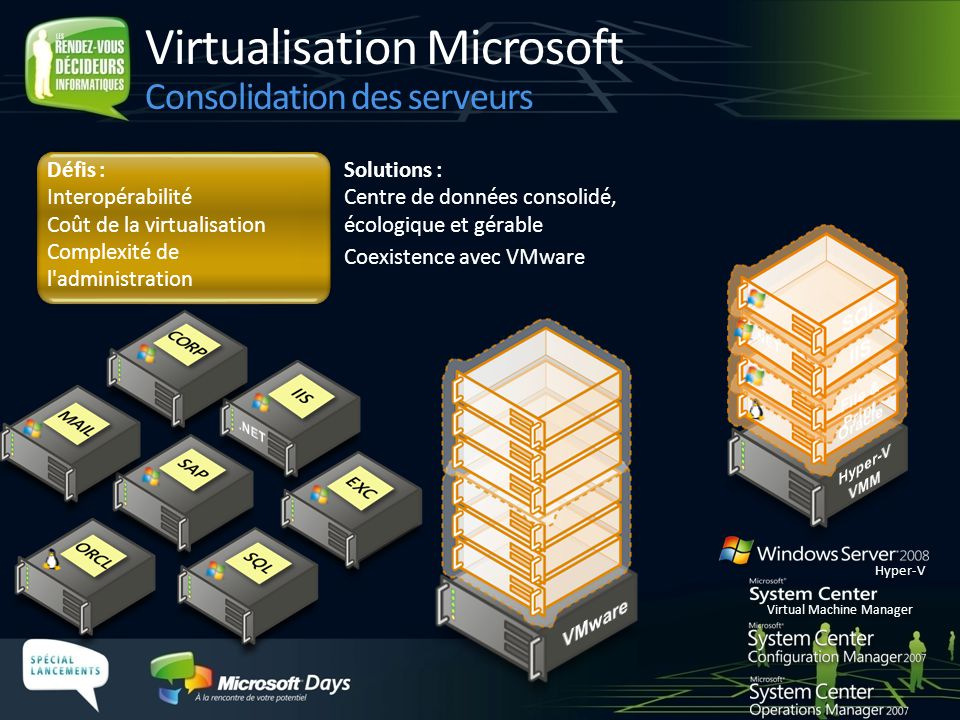 Virtualisation Microsoft Consolidation des serveurs