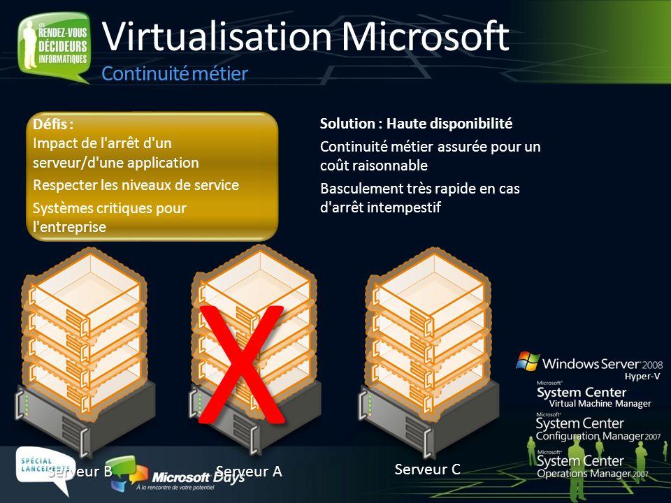 Virtualisation Microsoft Continuité métier