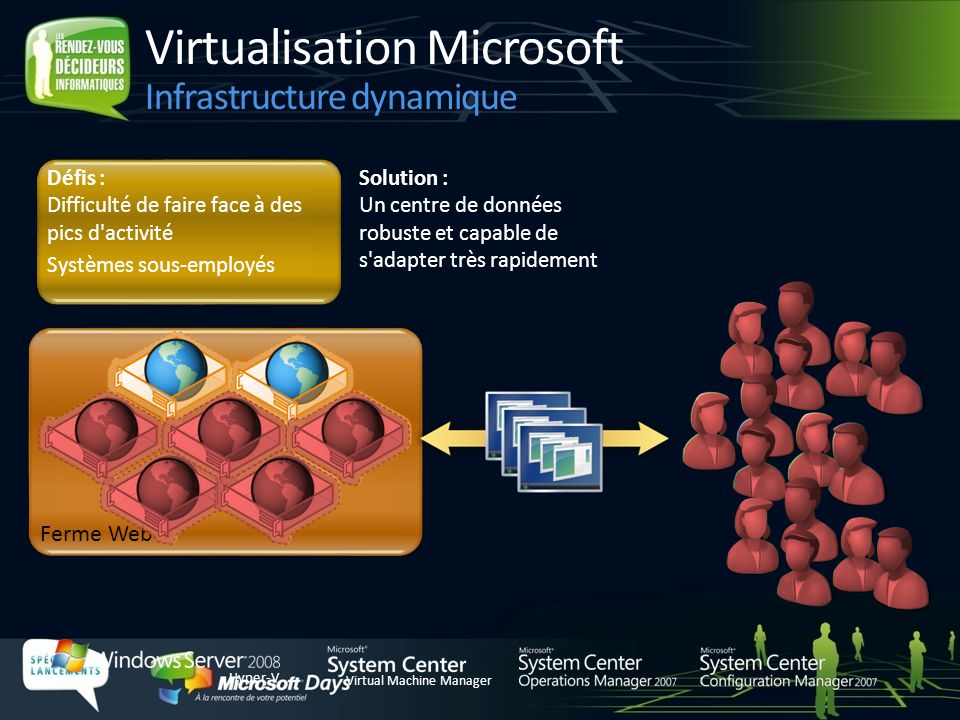 Virtualisation Microsoft Infrastructure dynamique