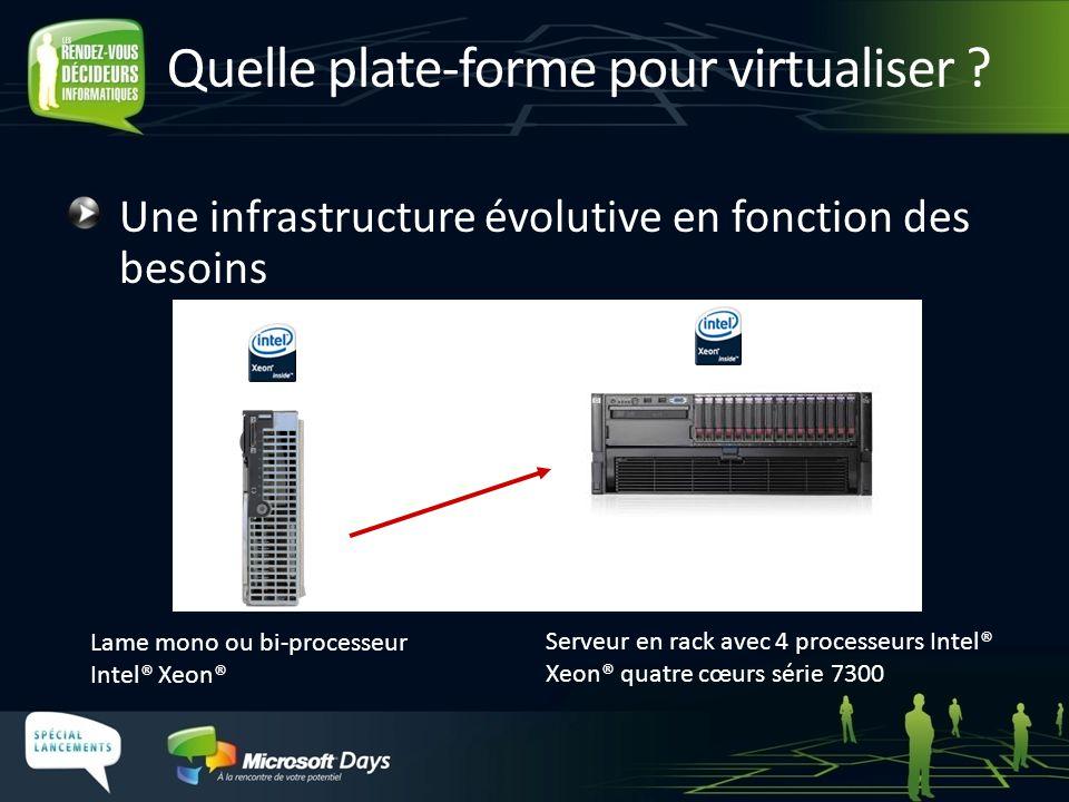 Quelle plate-forme pour virtualiser