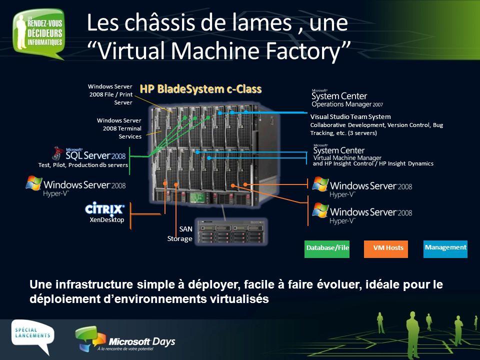 Les châssis de lames , une Virtual Machine Factory