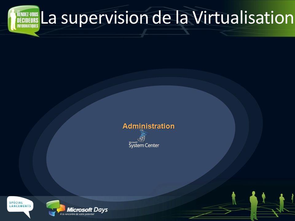 La supervision de la Virtualisation