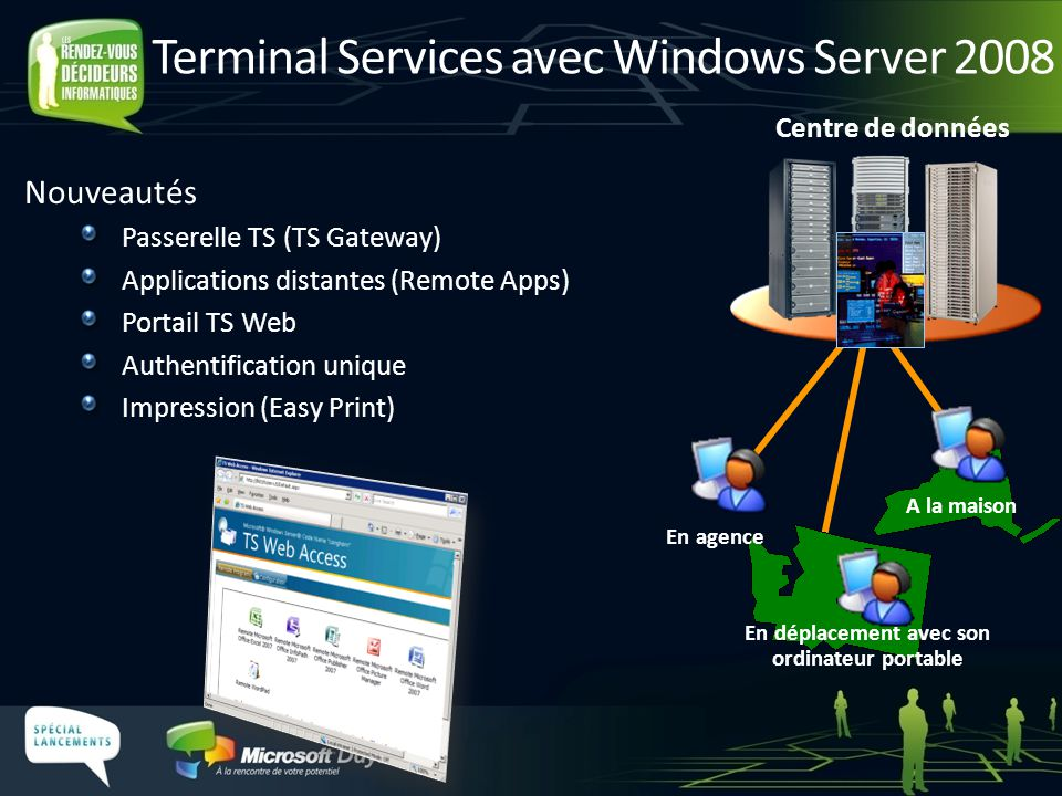 Terminal Services avec Windows Server 2008