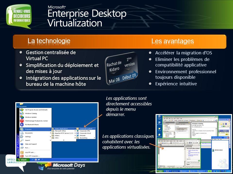 La technologie Les avantages Gestion centralisée de Virtual PC