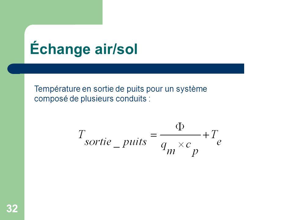 Échange air/sol Température en sortie de puits pour un système composé de plusieurs conduits :