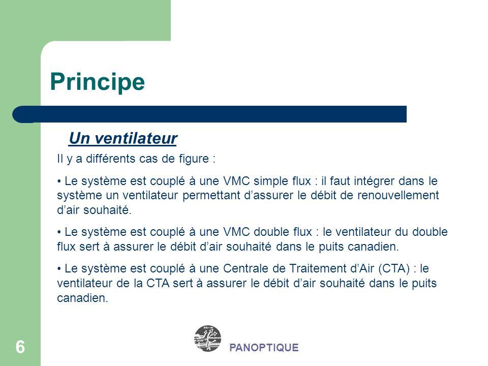 Principe Un ventilateur Il y a différents cas de figure :