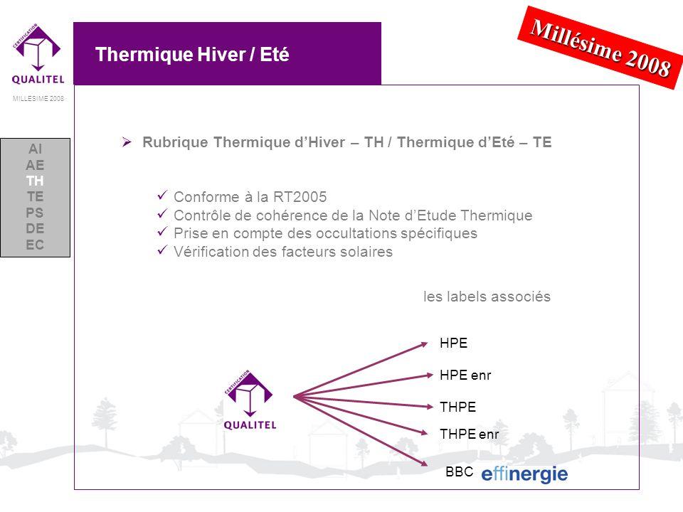 Millésime 2008 Thermique Hiver / Eté