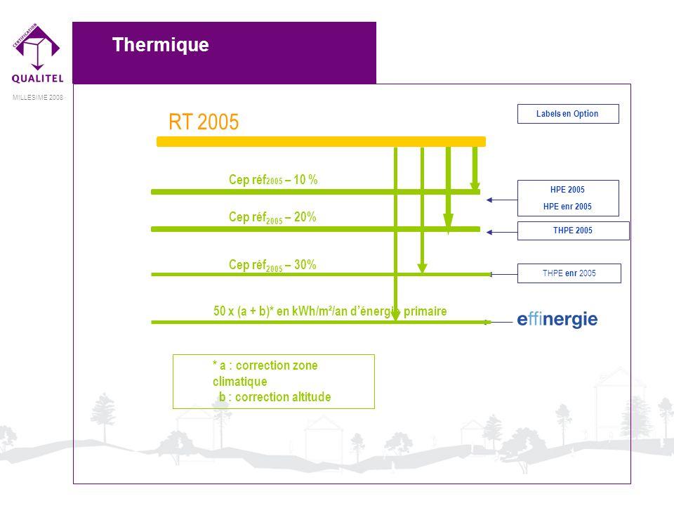RT 2005 Thermique Cep réf2005 – 10 % Cep réf2005 – 20%