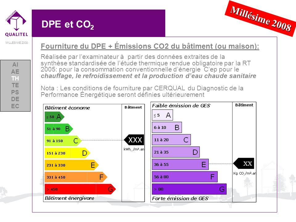 DPE et CO2 Millésime 2008.