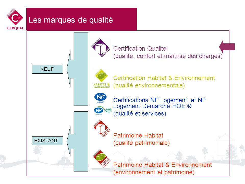 Les marques de qualité Certification Qualitel