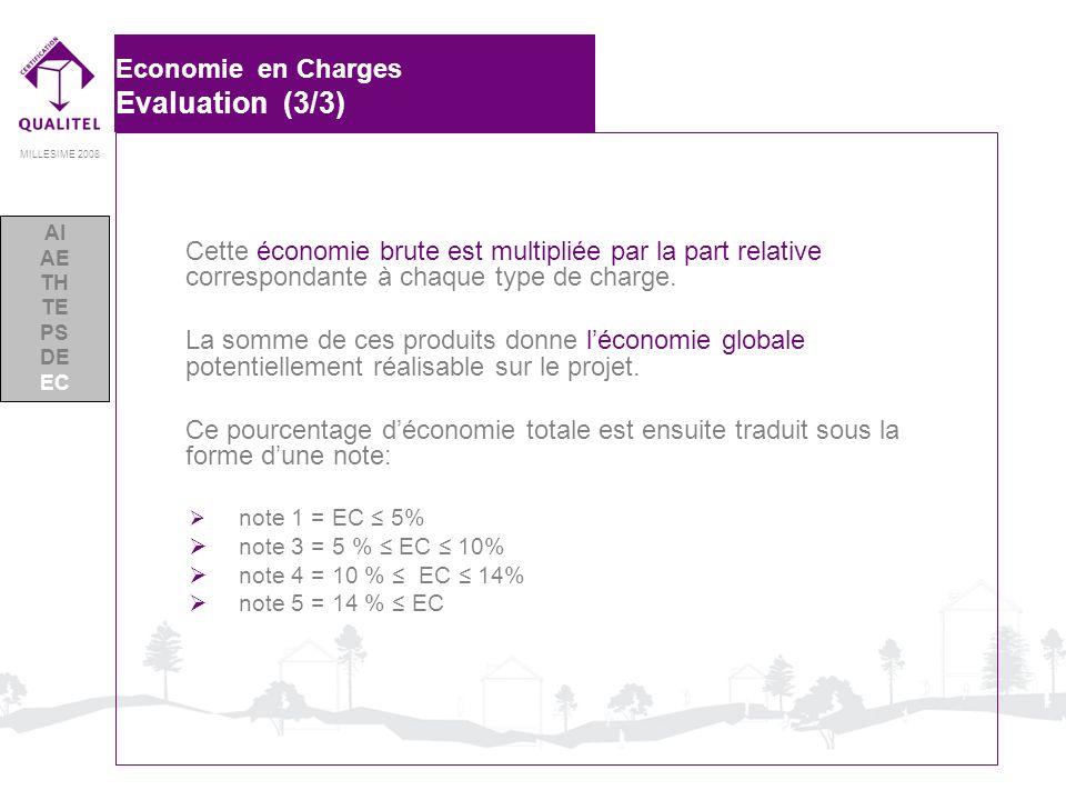 Economie en Charges Evaluation (3/3)