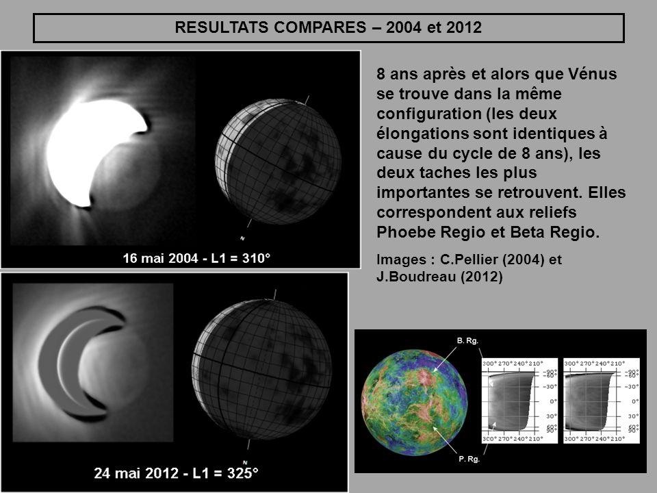 RESULTATS COMPARES – 2004 et 2012