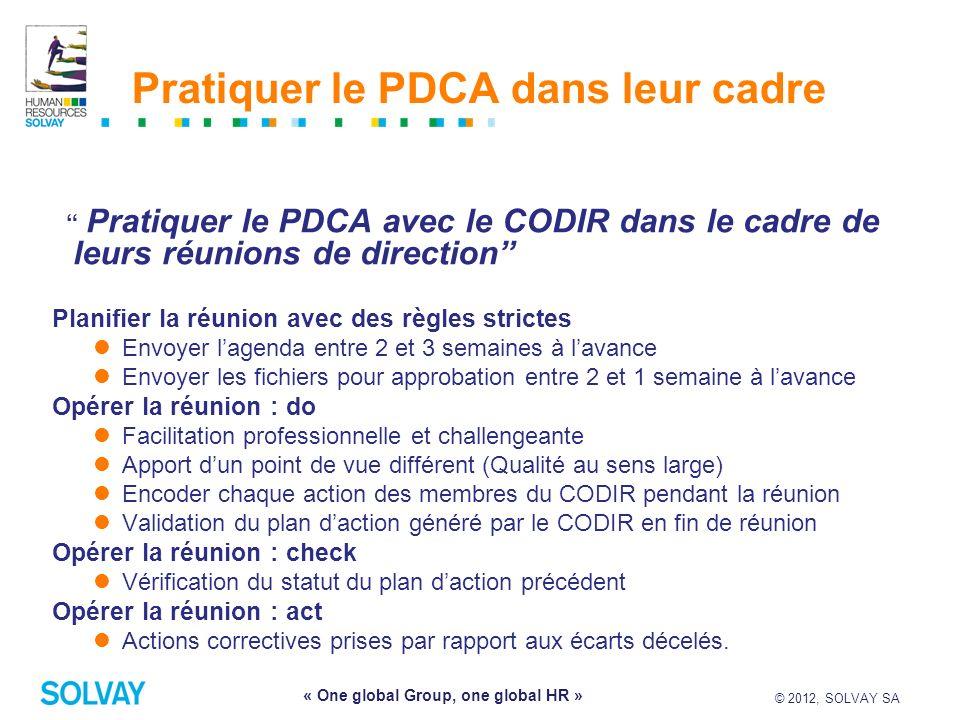 Pratiquer le PDCA dans leur cadre