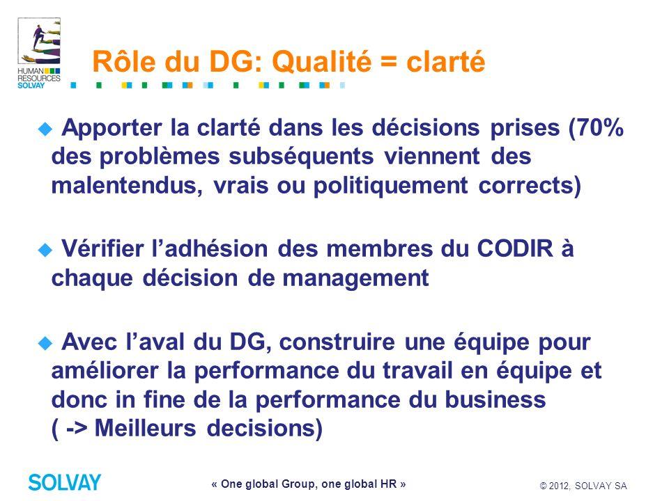 Rôle du DG: Qualité = clarté