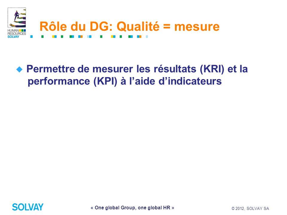 Rôle du DG: Qualité = mesure