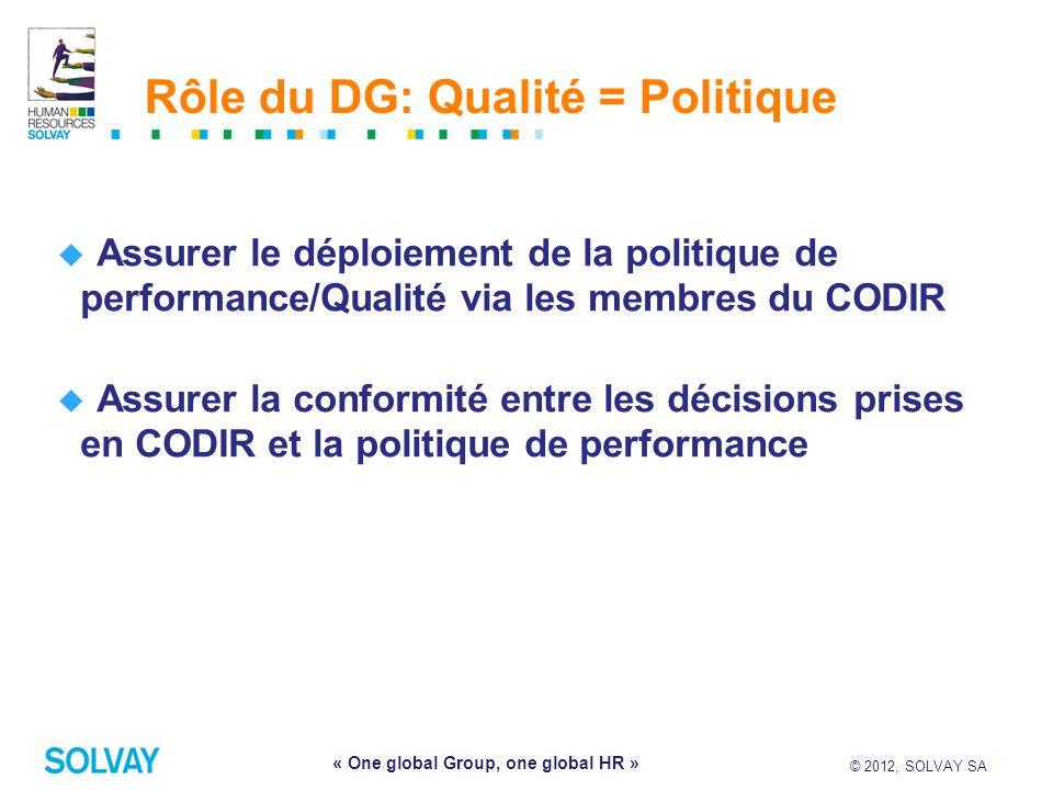 Rôle du DG: Qualité = Politique