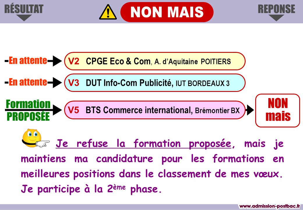 NON MAIS www.admission-postbac.fr www.admission-postbac.fr PHASE 1 NON