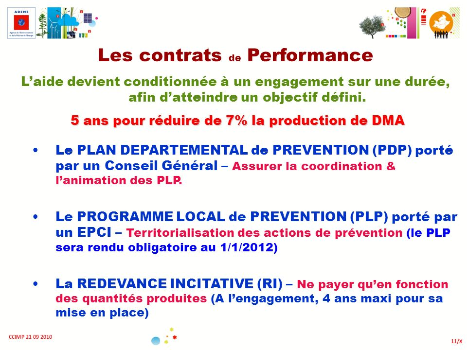 Les contrats de Performance