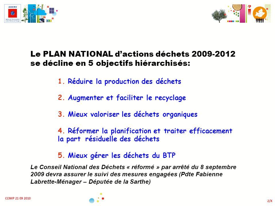 Le PLAN NATIONAL d'actions déchets 2009-2012 se décline en 5 objectifs hiérarchisés: