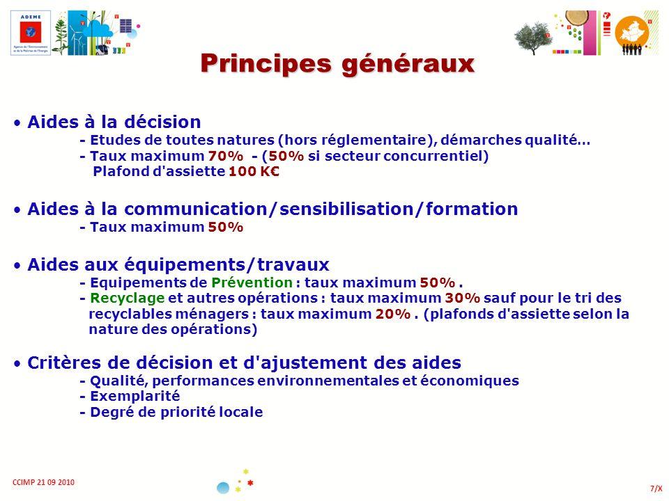 Principes généraux Aides à la décision