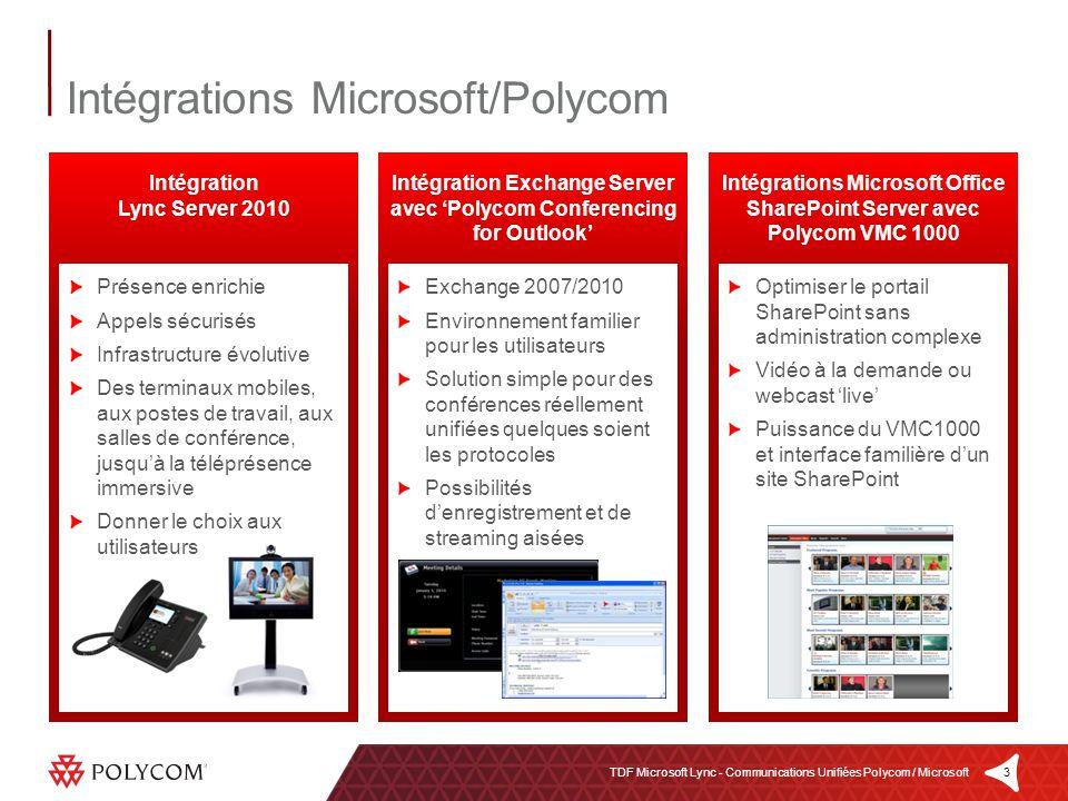 Intégrations Microsoft/Polycom