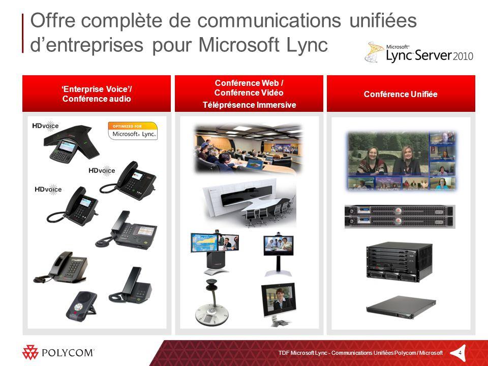 Offre complète de communications unifiées d'entreprises pour Microsoft Lync