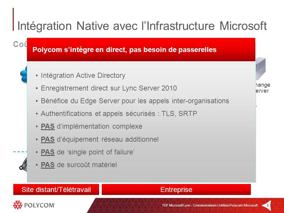 Intégration Native avec l'Infrastructure Microsoft