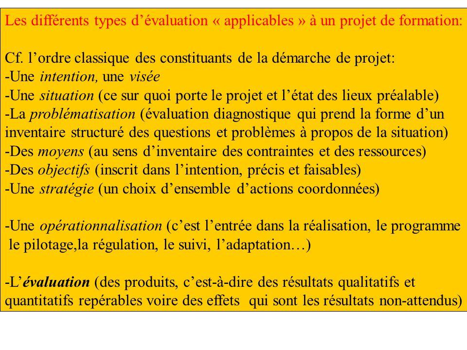 Les différents types d'évaluation « applicables » à un projet de formation: