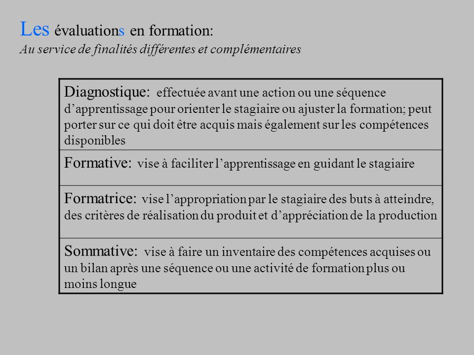 Les évaluations en formation: