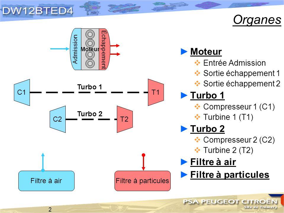 principe de fonctionnement du bi turbo dw12bted4 ppt. Black Bedroom Furniture Sets. Home Design Ideas