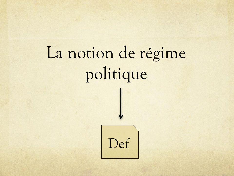 La notion de régime politique