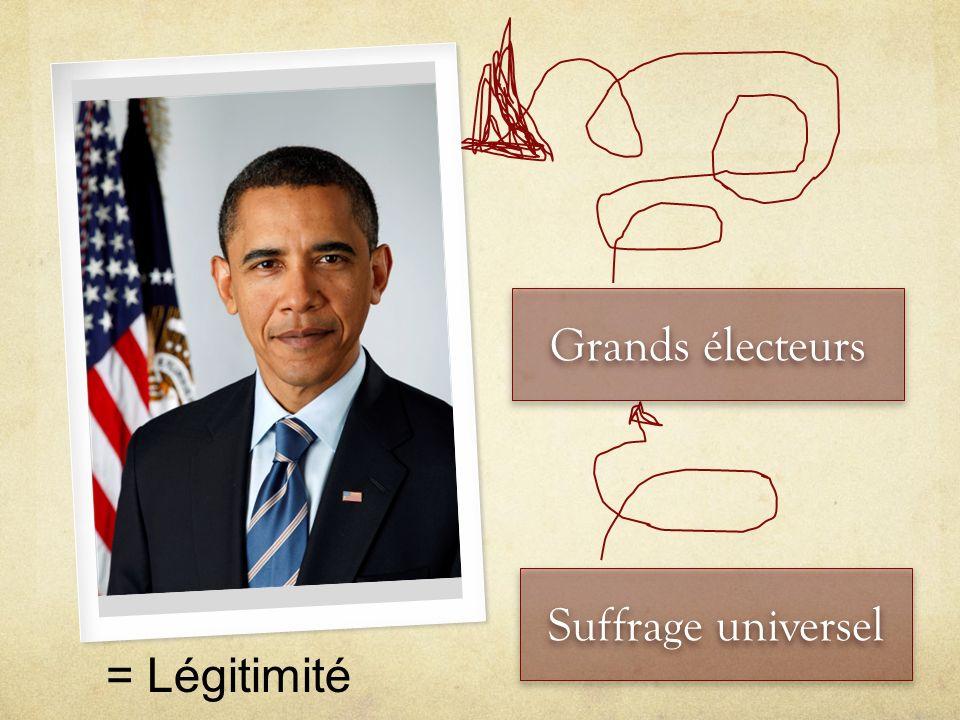 Grands électeurs Suffrage universel = Légitimité