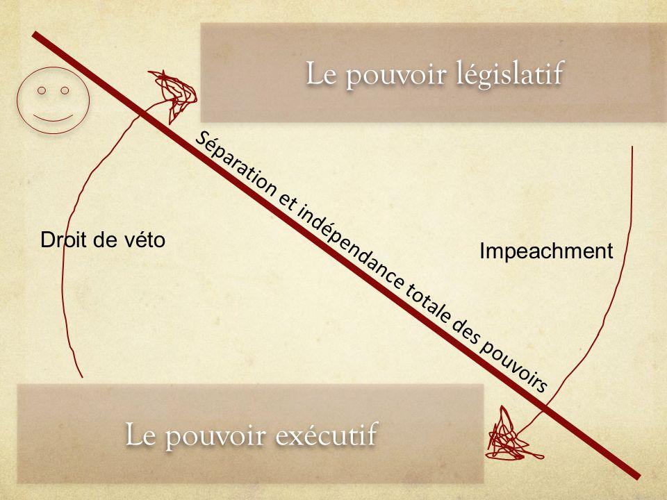Le pouvoir législatif Le pouvoir exécutif