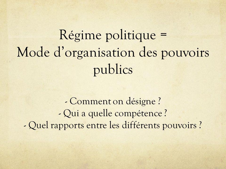 Régime politique = Mode d'organisation des pouvoirs publics - Comment on désigne .
