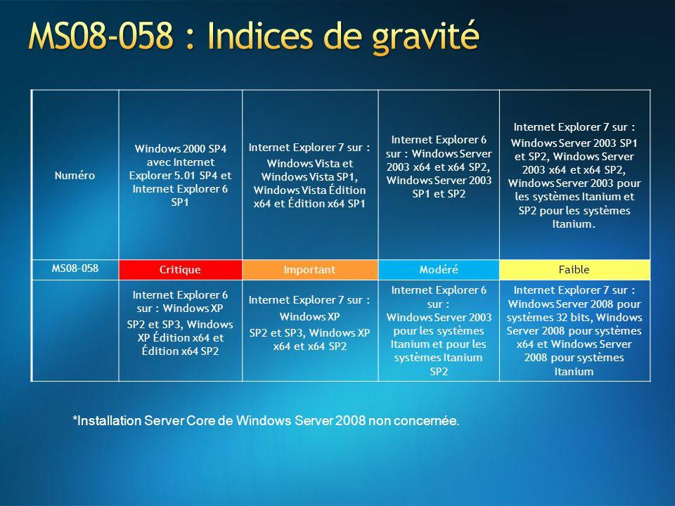MS08-058 : Indices de gravité